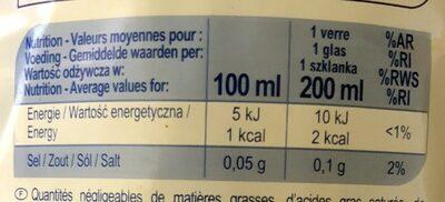 Thé glacésaveur pêche - Wartości odżywcze - pl