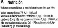 Mezcla de setas - Informations nutritionnelles