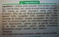 Volaille et lentilles aux petits légumes - Ingrédients - fr