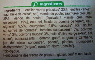 Volaille et lentilles aux petits légumes - Ingrédients