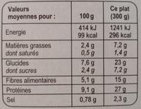 Volaille et lentilles aux petits légumes - Informations nutritionnelles