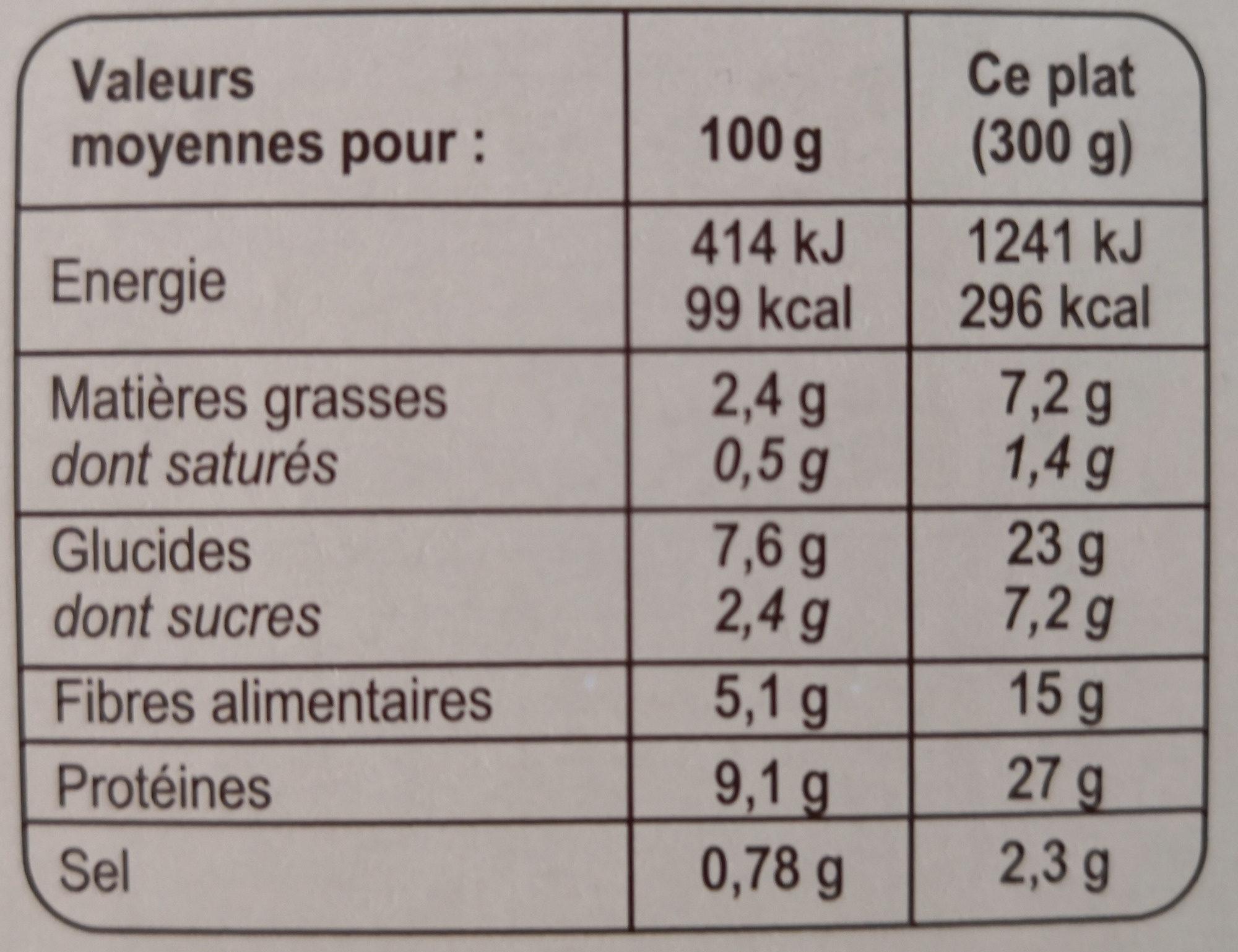 Volaille et lentilles aux petits légumes - Informations nutritionnelles - fr