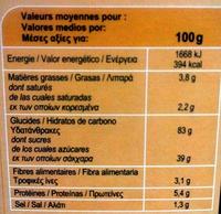 Copos de maíz Choco - Información nutricional