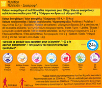 Gambas sauvages - Informations nutritionnelles