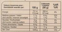Les p'tits panés 15 colins d'alaska - Nutrition facts