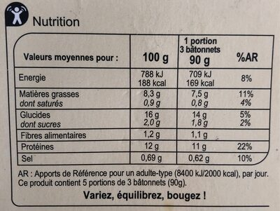 Les p'tits panés 15 colins d'alaska - Valori nutrizionali - fr