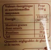 Véritable andouille de Guéméné - Nutrition facts - fr