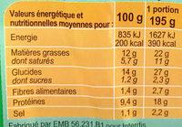 Galette de blé noir lardons chèvre - Nutrition facts