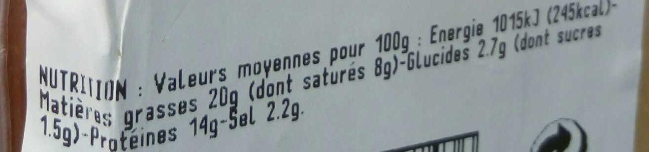 Terrine de faisan sauvage - Nutrition facts - fr