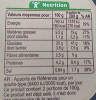Boulgour & Quinoa - Informations nutritionnelles - fr