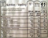 Jus d'orange pulpé biologique pasteurisé - Voedigswaarden