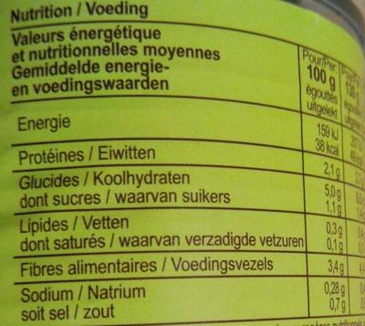 Macédoine de légumes (5 Légumes) - Informations nutritionnelles - fr