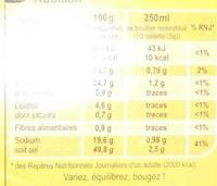 Bouillon Goût Volaille - Información nutricional - fr