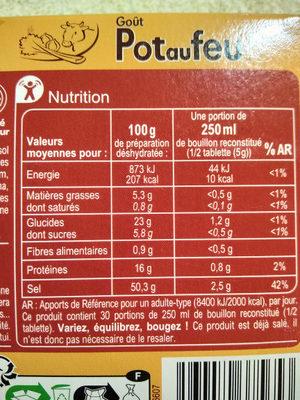 Bouillon  saveur pot-au-feu - Voedigswaarden