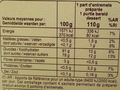 Préparation Entremets saveur Vanille - Nutrition facts