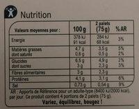 8 Palets Aux Petits Légumes - Nutrition facts