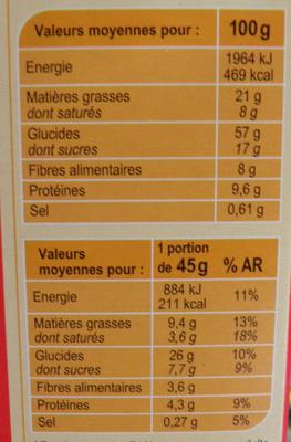 Crunchy Muesli Fruits rouges & Amandes - Voedingswaarden