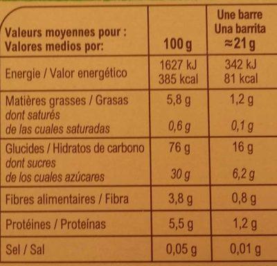 Barres céréalières aux fraises lyophilisées BIO - Voedigswaarden