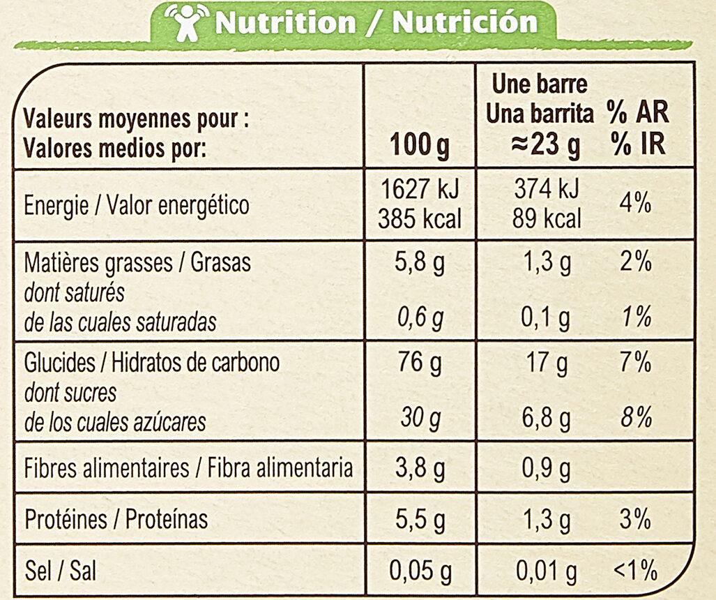 Barres Céréales Fraise - Informations nutritionnelles - fr