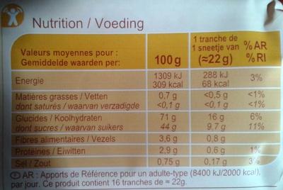 Pain d'épices - Informations nutritionnelles - fr