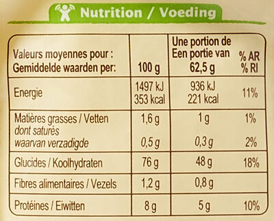 Riz Thaï - Valori nutrizionali - fr