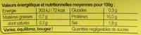 Crevettes Jumbo - Voedigswaarden