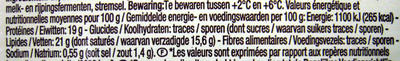 2 Crottins de chèvre - Nutrition facts