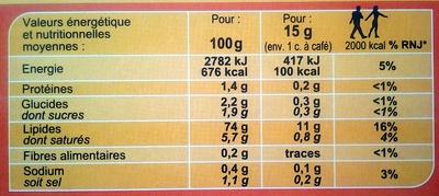 Mayonnaise La Moutarde De Dijon