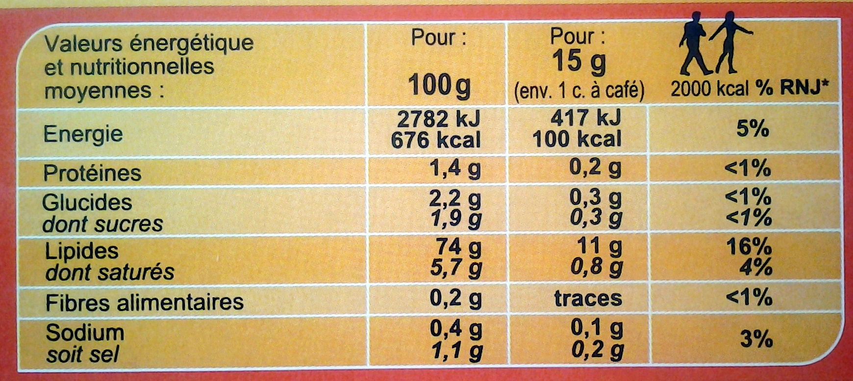 Mayonnaise à la moutarde de Dijon - Informations nutritionnelles - fr