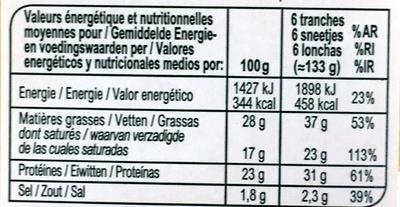 Raclette - Información nutricional - fr