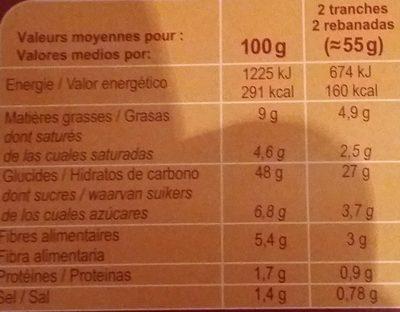Pain de mie au riz - Información nutricional - es