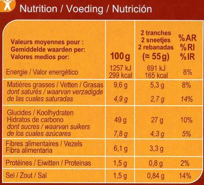 Pan de molde integral de arroz sin gluten - Informations nutritionnelles - fr
