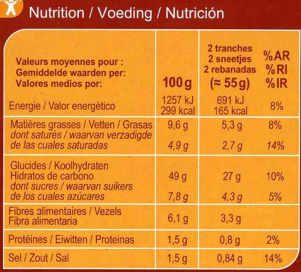 Pain de Mie au Riz Complet - Informations nutritionnelles