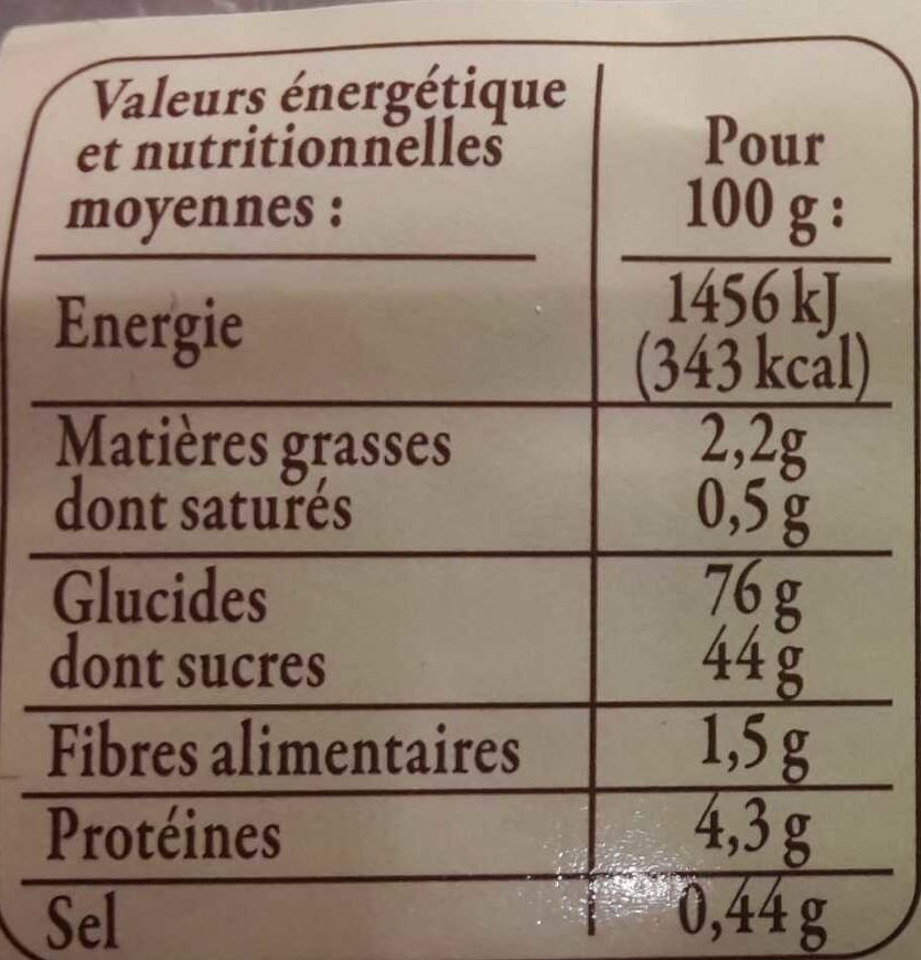 Nonnettes de Dijon Fourrées à la Confiture d'Orange - Valori nutrizionali - fr