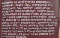 Quenelles de volaille sauce champignon - Ingrédients