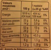 Madeleines Coquilles pur beurre. - Voedingswaarden - fr