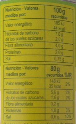 Corazones de alcachofa - Informació nutricional