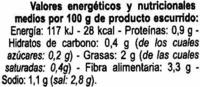 Banderilla picante - Informació nutricional - es