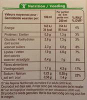 Velouté légumes saveur du Sud - Voedigswaarden