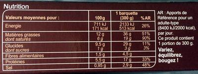 Boudin noir aux oignons et son écrasé de pommes de terre persillé - Informations nutritionnelles - fr