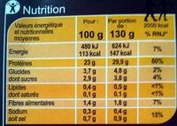 Escalopes de Dinde  marinées à la milanaise - Informations nutritionnelles - fr