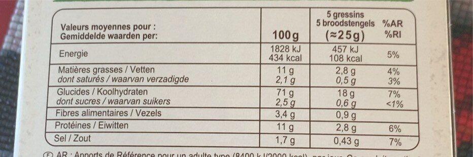 Gressins À l'huile d'olive vierge extra 10g - Valori nutrizionali - fr