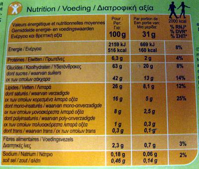 Le petit beurre tablette Chocolat lait - Fourré noisette (x 9) - Informations nutritionnelles