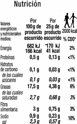Aceituna negra con hueso - Informations nutritionnelles