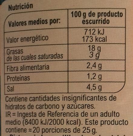 Aceitunas verdes partidas aliñadas - Información nutricional - es