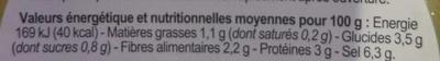 Gousses d'ail - Informations nutritionnelles