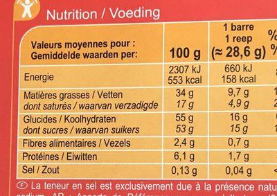 Chocolat au lait fourrage praliné - Voedingswaarden - fr