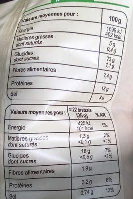Bretzels A L'épeautre Et Au Sesame - Voedingswaarden - fr