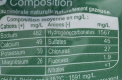 Eau finement pétillante - Nutrition facts - fr