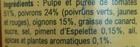 Piperade - Ingrédients